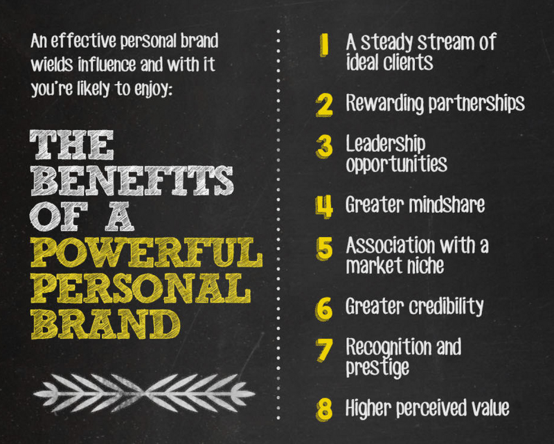 personal brand benefits social media