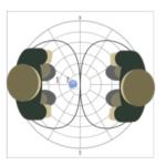 Figure of 8 Pickup Pattern